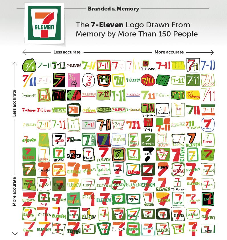 famous logos, company logos