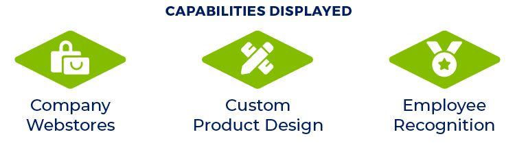 adform_case_studies_capabilities_CW-CPD-ER