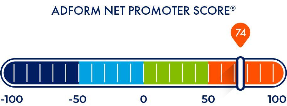 adform_net promoter score_nps scale_v4